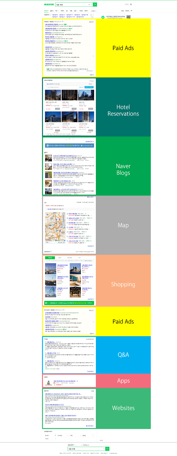 NAVER Search results