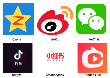 most popular chinese social network platforms