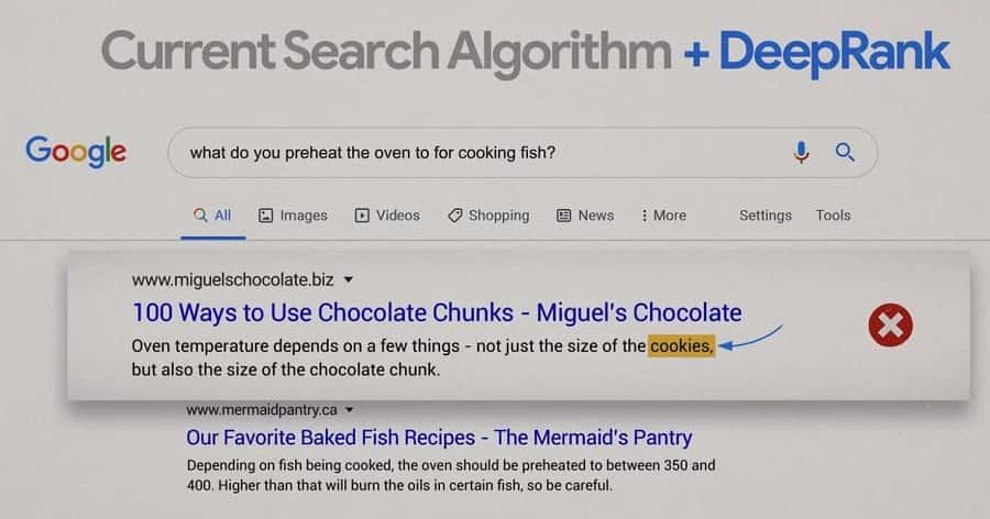 구글 딥랭크 알고리즘