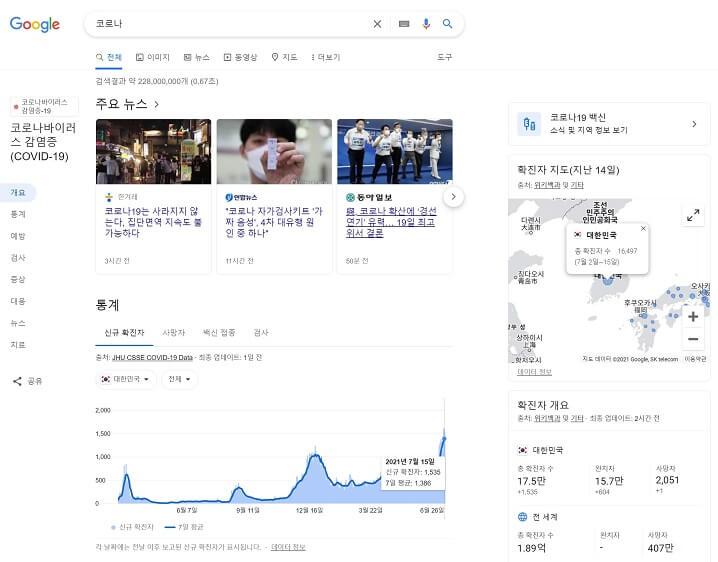 구글 코로나19 검색결과
