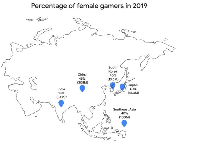 여성 게이머 2019