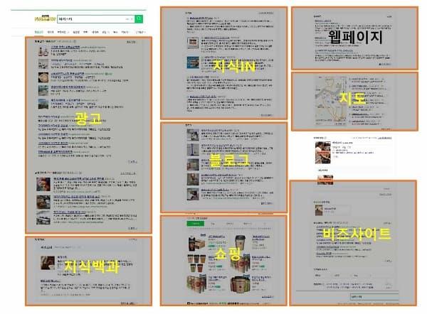 네이버 검색결과 화면영역